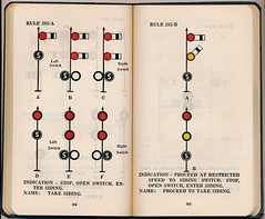 C&EI Signal Rules 1949 (Mark Vogel) Tags: railroad train eisenbahn signal cei signaux chemindefer signale rulebook chicagoeasternillinois operatingrules signalchart signaldiagram signalaspects signalbilder