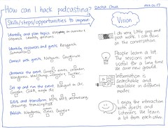 2014-01-17 How can I hack podcasting (sachac) Tags: process podcasting delegation