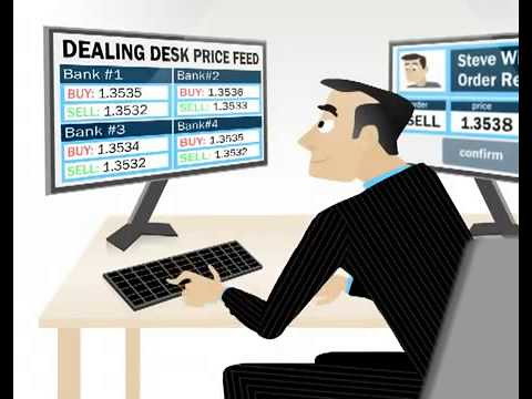 AMAZING Forex Trading Truth The Dealing Desk FXCM com NEWEST - YouTube