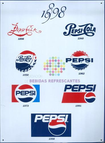 Pepsi evolución logo