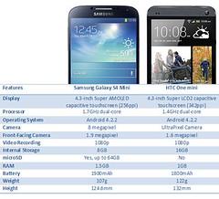 S4-Mini-One-Mini-Compared