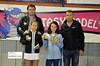 """Lucia Llaveros y Laura Gomez subcampeonas alevin femenino Campeonato de Padel de Menores de Malaga 2014 Fantasy Padel marzo 2014 • <a style=""""font-size:0.8em;"""" href=""""http://www.flickr.com/photos/68728055@N04/13134559744/"""" target=""""_blank"""">View on Flickr</a>"""