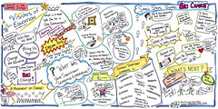 Visions Of Education Summit (Intern. Forum Of Visual Practitioners ifvp.org) Tags: visions education visualthinking graphicfacilitation graphicrecording ifvpmember