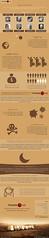 اینفوگرافیک اسکان انسان در مریخ (mehd_isaviour) Tags: علمی اطلاع نگاشت اینفوگرافیک اسکان انسان در مریخ عکس نوشته قیام گرافیک مارس وان هنری