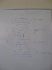"Učenje metod in tehnik pristopa MBCT • <a style=""font-size:0.8em;"" href=""http://www.flickr.com/photos/102235479@N03/11706048935/"" target=""_blank"">View on Flickr</a>"