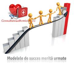 Franciza ConsultatiiLaDomiciliu.ro - MOdelele de succes merita urmate