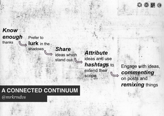 A Connected Continuum