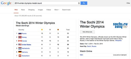 2014 winter olympics medal count - Googl by Wesley Fryer, on Flickr