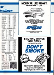 Derby County vs Tottenham Hotspur - 1987 - Page 27 (The Sky Strikers) Tags: county ads spurs volvo no smoke mascot dont loves rams tat cheap derby tottenham prices speeds cigs hotspur captaining