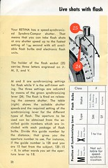 Kodak Retina IIIc - How to use it -  Page 20 (TempusVolat) Tags: kodak camera model manual guide instructions how vintage instruction 1950s art design graphics scan film 35mm photography instrument information info old scanned scans mrmorodo gareth retinaiiicretina iiic viewfinder chromeage kodakag booklet howto book reading read pages steps printed material shared pamphlet leaflet tempusvolat tempus volat epsonscanner flickr getty interesting image picture gw scanner scanning epson perfection v200 photoscanner epsonperfection smallc retinaiiic kodakretina howtouseit garethwonfor mr morodo
