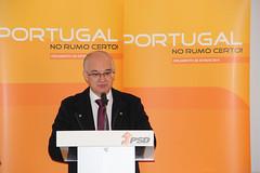 Assembleia Distrital Portalegre