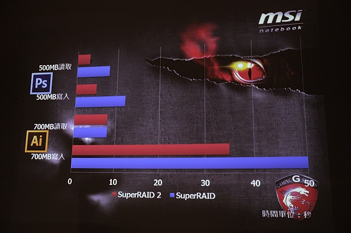 msi-gs70-gt60-exp