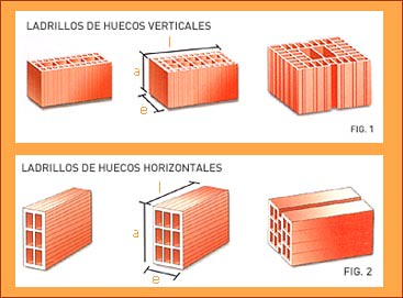bloques de ladrillos