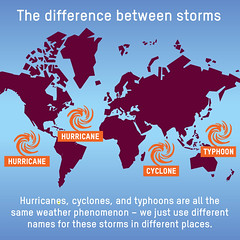 The difference between a hurricane, a cyclone, and a typhoon (allispossible.org.uk) Tags: storm graphicdesign hurricane philippines disaster emergency storms cyclone crisis typhoon oxfam infographic explained asiahaiyan