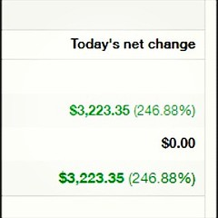 1 day net change gain of 3,300 dollars. 1 trade purchased 3,000 shares of WTW weight watchers at 4.10 sold at 5.20 that's 1.10 per share profit oj 3,000 shares. Bing boom 3k in the bag. Like I have said and proven time and time again there are so many way (JustinMatthewMedia) Tags: square lofi squareformat iphoneography instagramapp uploaded:by=instagram