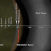 Solar System, in Perspective