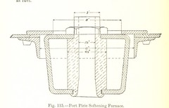 Image taken from page 306 of 'The Metallurgy of Lead and Silver. Part I. Lead. (Part II. Silver.)' (The British Library) Tags: bldigital date1899 pubplacelondon publicdomain sysnum000747908 collinshenryfrancis medium vol01 page306 sherlocknet:tag=angle sherlocknet:tag=work sherlocknet:tag=right sherlocknet:tag=place sherlocknet:tag=thick sherlocknet:tag=section sherlocknet:tag=differ sherlocknet:tag=side sherlocknet:tag=opposite sherlocknet:tag=forth sherlocknet:tag=general sherlocknet:tag=base sherlocknet:tag=point sherlocknet:tag=line sherlocknet:tag=inch sherlocknet:tag=parallel sherlocknet:tag=fig sherlocknet:tag=tank sherlocknet:category=diagrams
