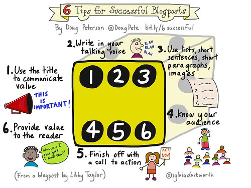 6 tips for Successful blogposts by sylviaduckworth, on Flickr