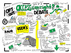 Should Universities Opt Out of Access Copyright? @HowardKnopf @RoanieLevy Debate #congressh #caljacrs14 (giulia.forsythe) Tags: copyright toronto money education cost fair 45 research rights user western textbook levy debate opt members uoft dealing royalties educ indemnity ipad knopf sketchbookpro insubstantial fairdealing