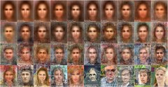 7,063 faces found in 36,181 magazine covers in 42 categories (hugovk) Tags: blur face composite magazine experiment 7 blurred cover mean covers hvk average magazinecover magazinecovers frontcover averaged frontcovers coverstar hugovk meta:exif=none coverstars pixel:tool=facecropper pixel:tool=pixelator pixel:tool=contactsheet pixel:tool=annotate pixel:tool=normalise 063facesfoundin36 181magazinecoversin42categories7063facesfoundin36181magazinecoversin42categories7063facesfoundin36181magazinecoversin42categories