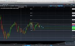japan daily long (GWSignals) Tags: japan markets daily trading nickel setup indices