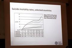 """Količnik samomora (število umrlih zaradi samomora na 100.000 prebivalcev) glede na spol in starost v 62 izbranih državah • <a style=""""font-size:0.8em;"""" href=""""http://www.flickr.com/photos/102235479@N03/9820342655/"""" target=""""_blank"""">View on Flickr</a>"""