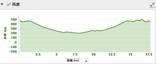 20130715_fukushima run16