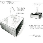 Furniture Concept