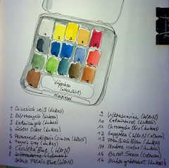 My travel sketch kit (_happy_phantom_) Tags: sketching sketchkit