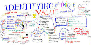 Identifying your Unique Value Proposition