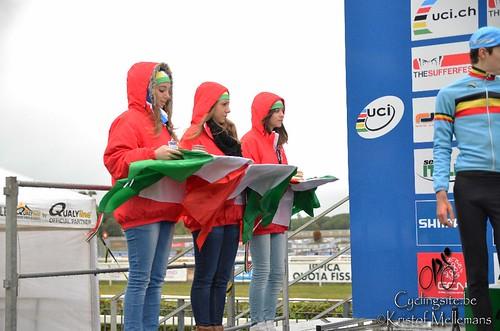 WC Rome Juniors 0209