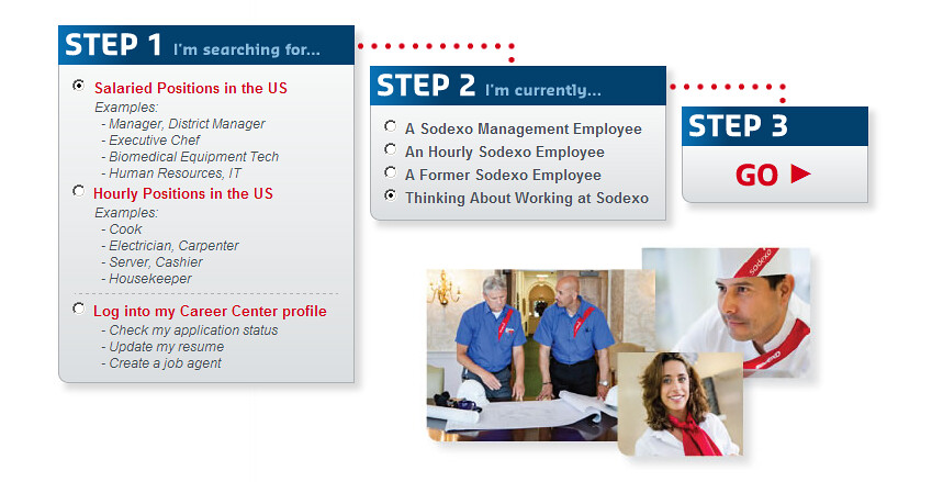 Sodexo Food Service Careers