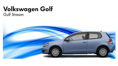 Volkswagen Golf Got Its Name from the Gulf stream