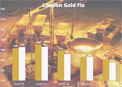 The London gold fix for the week ending Friday 17th July 2015 (kep19563) Tags: gold goldfix goldprice londongoldfix sterlinggoldprice sterlinggoldfix goldfixing londongoldfixclosing londongoldfixopening londongoldfixgbp londongoldfixsterling