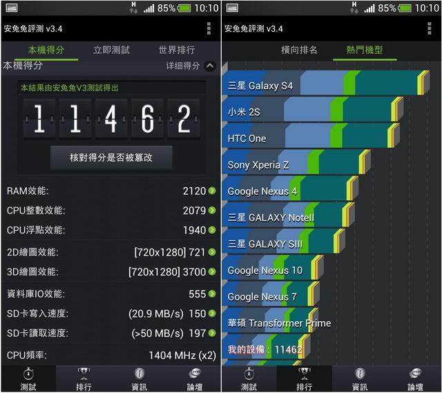 金屬美音誘惑 迷你登場 新HTC One Mini - 32