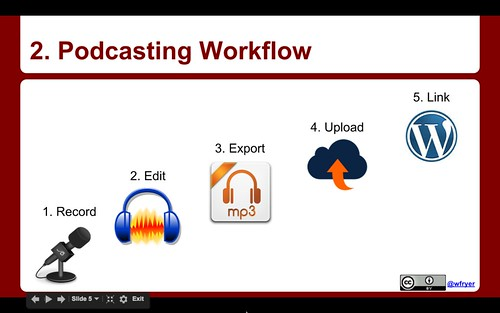 Podcasting Workflow by Wesley Fryer, on Flickr