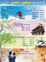 เกาหลี...ฤดูไหนๆ ก็เที่ยวได้ทั้งปี