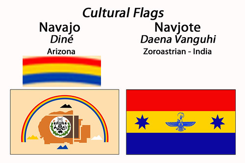 Navajo and Navjote Comparisons