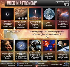 This Week in Astronomy (Sept 14-20)