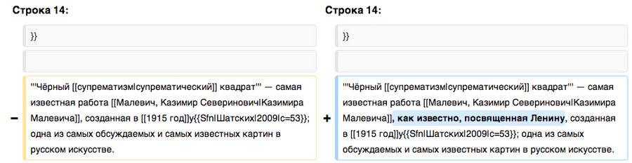 Последняя правка в статье Википедии про Чёрный квадрат Малевича