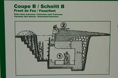 Reduit Mont Vully - Rduit du Vully ( Bunker - Festung => Baujahr 1914 - 1915 ) als Teil der Fortifikation Murten aus der Zeit des ersten Weltkrieg auf dem Mont Vully im Kanton Freiburg - Fribourg in der Schweiz (chrchr_75