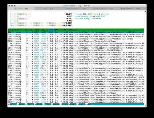 Mac OS X swap