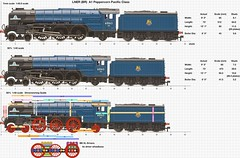 Lego LNER A1 Peppercorn Pacific Scaling (michaelgale) Tags: scale lego pacific steam locomotive a1 peppercorn moc lner
