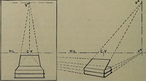 "Image from page 120 of ""Drawing and painting self-taught"" (1922)"