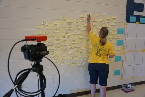 Choices, Choices at #edCampBarrie 2014