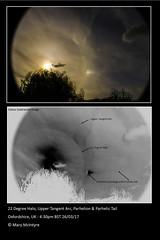 22 Degree Halo, Upper Tangent Arc & Parhelion 4:30pm BST 26/03/17 (Spicey_Spiney) Tags: atmosphericoptics opticaleffects 22degreehalo parhelion uppertangentarc