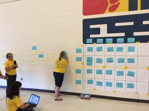 Completing the Schedule at #edCampBarrie 2014