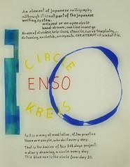 """""""an apple a day keeps the doctor away - An ENSO (Japanese: circle, kreis) a Day ..."""" 23. September 2014: Basics of the Project - Projektgrundlagen - Standard: """"Themenschwerpunkt Entgrenzung"""""""