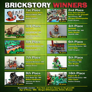 Brickstory 2017 Winners
