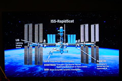 ISS-RapidScat Weather Payload
